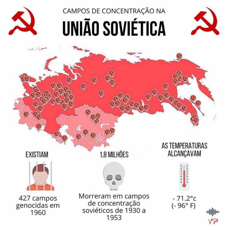 Campos de concentração na União Soviética